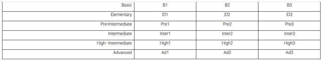 کانون زبان ایران | I L I 1
