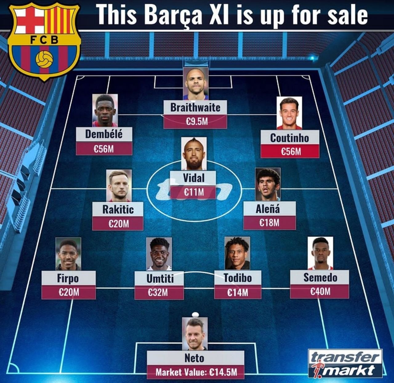 بارسلونا 1