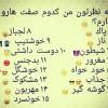 عکس بنظرتون من کدوم صفتا رو دارم؟؟ | انجمن های فارس پاتوق  عکس جدید